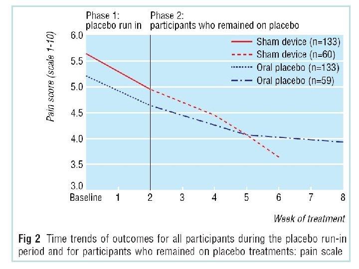 Evidence-based Chiropractic 100 © 2006