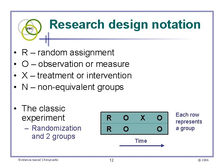 Research design notation • • R – random assignment O – observation or measure