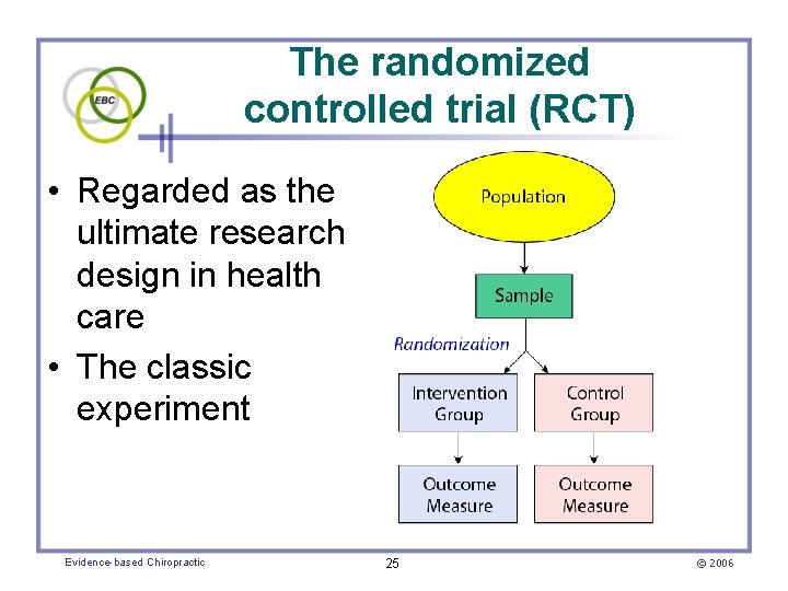The randomized controlled trial (RCT) • Regarded as the ultimate research design in health