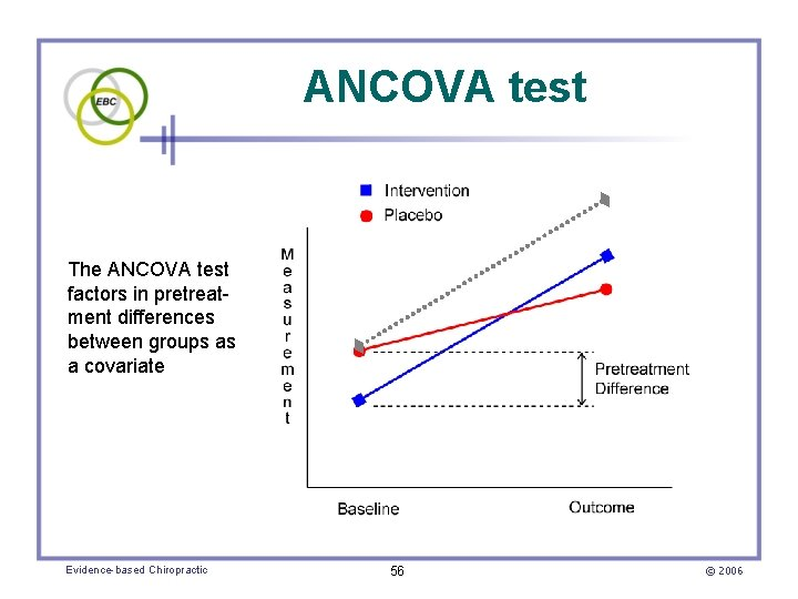 ANCOVA test The ANCOVA test factors in pretreatment differences between groups as a covariate
