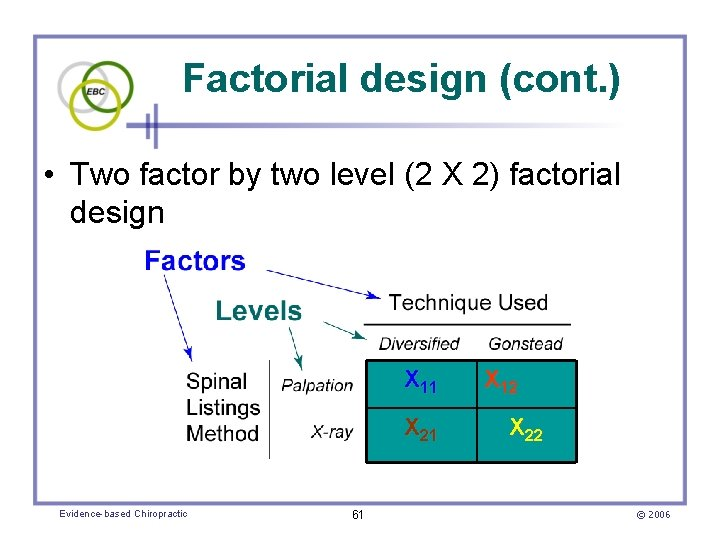 Factorial design (cont. ) • Two factor by two level (2 X 2) factorial