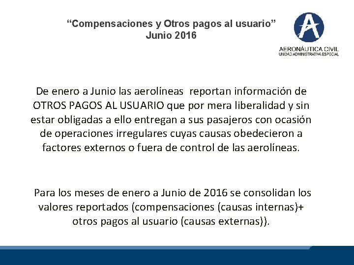 """""""Compensaciones y Otros pagos al usuario"""" Junio 2016 De enero a Junio las aerolíneas"""