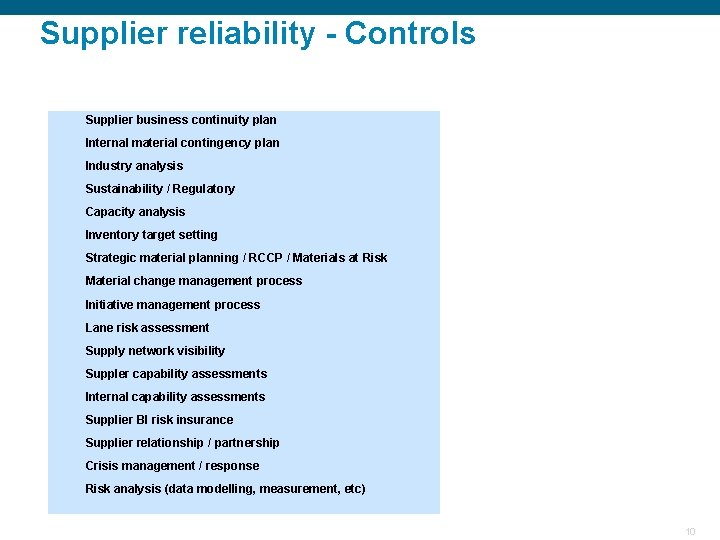 Supplier reliability - Controls Supplier business continuity plan Internal material contingency plan Industry analysis