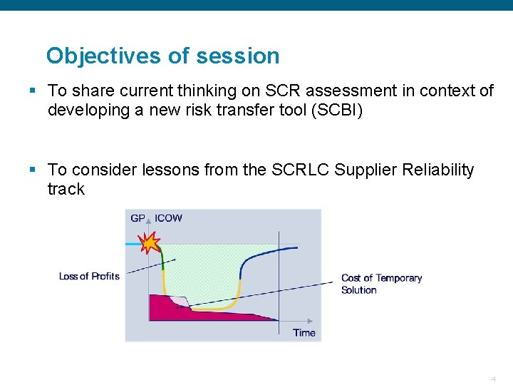 Objectives of session § To share current thinking on SCR assessment in context of