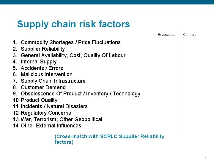 Supply chain risk factors Exposures Controls 1. Commodity Shortages / Price Fluctuations 2. Supplier