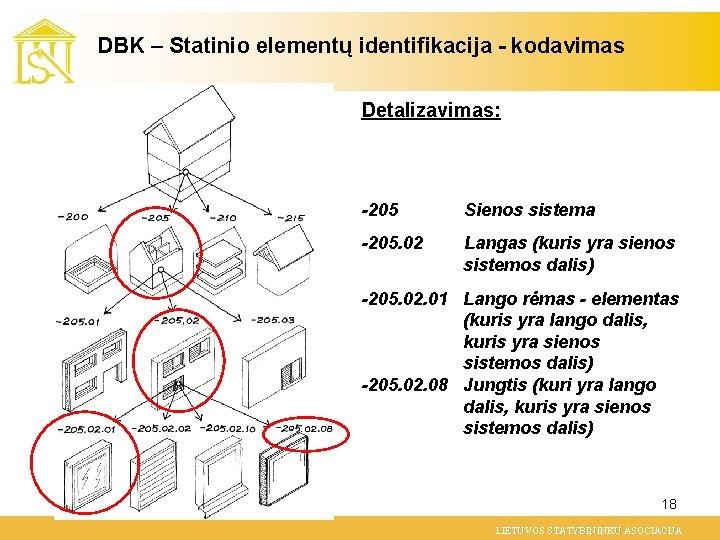 DBK – Statinio elementų identifikacija - kodavimas Detalizavimas: -205 Sienos sistema -205. 02 Langas