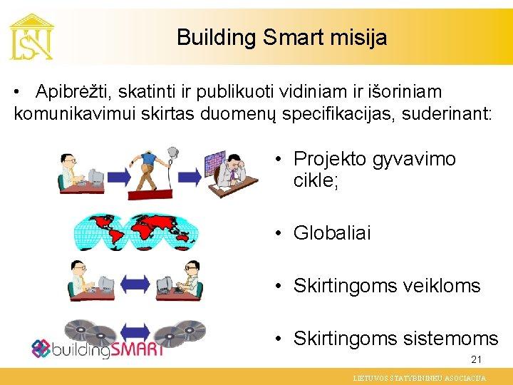 Building Smart misija • Apibrėžti, skatinti ir publikuoti vidiniam ir išoriniam komunikavimui skirtas duomenų