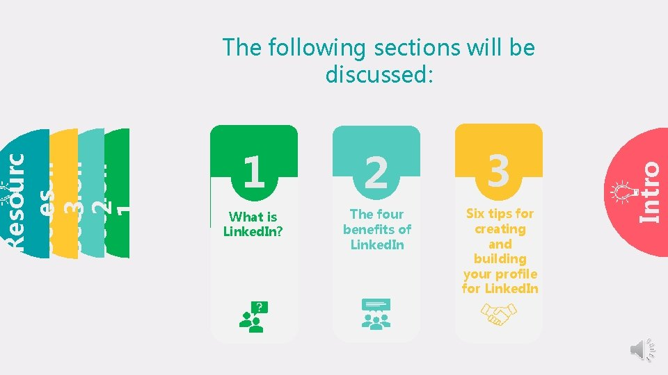 1 2 3 What is Linked. In? The four benefits of Linked. In Six