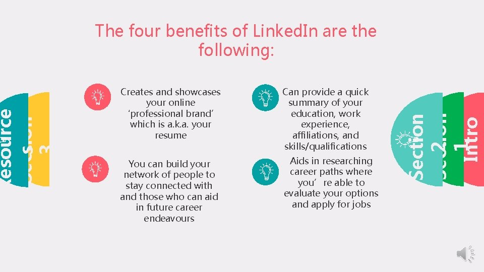 Creates and showcases your online 'professional brand' which is a. k. a. your resume