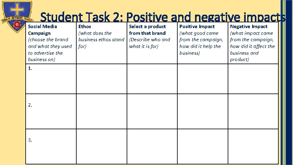 Student Task 2: Positive and negative impacts Social Media Campaign (choose the brand what