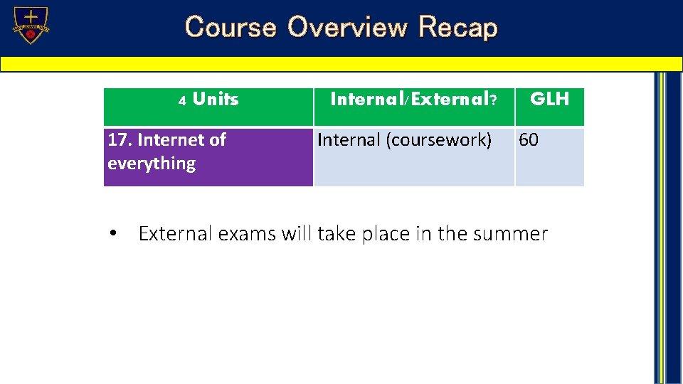 Course Overview Recap 4 Units 17. Internet of everything Internal/External? Internal (coursework) GLH 60