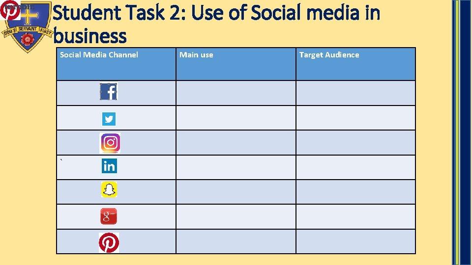 Student Task 2: Use of Social media in business Social Media Channel ` Main