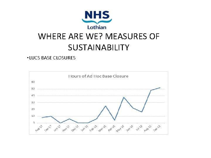 WHERE ARE WE? MEASURES OF SUSTAINABILITY • LUCS BASE CLOSURES