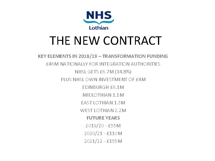 THE NEW CONTRACT KEY ELEMENTS IN 2018/19 – TRANSFORMATION FUNDING £ 46 M NATIONALLY