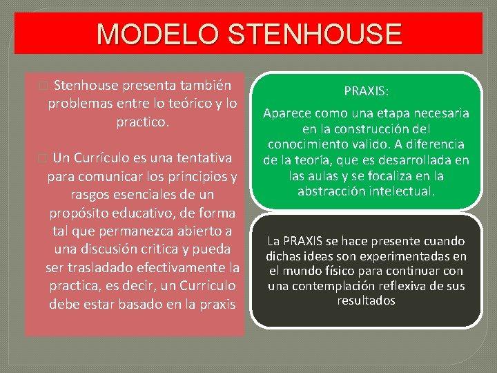 MODELO STENHOUSE Stenhouse presenta también problemas entre lo teórico y lo practico. � Un