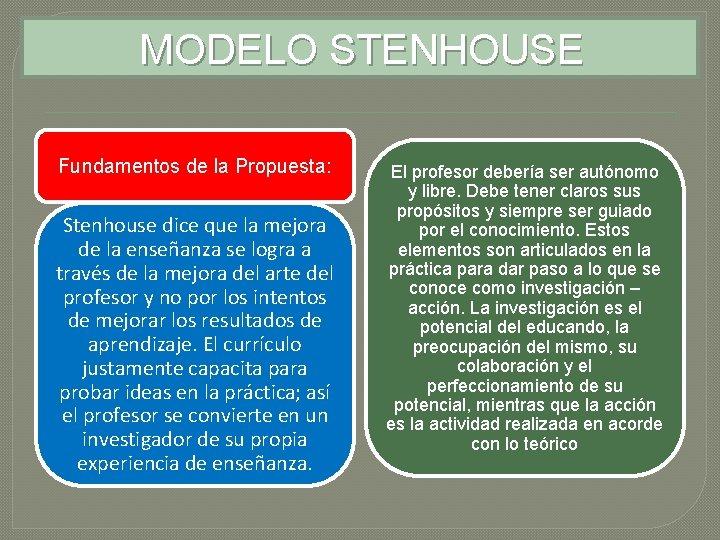 MODELO STENHOUSE Fundamentos de la Propuesta: Stenhouse dice que la mejora de la enseñanza