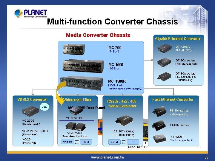 Multi-function Converter Chassis Media Converter Chassis Gigabit Ethernet Converter GT-1205 A MC-700 (3 -Port,