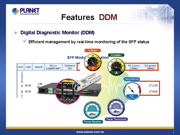 Features DDM u Digital Diagnostic Monitor (DDM) ü Efficient management by real-time monitoring of