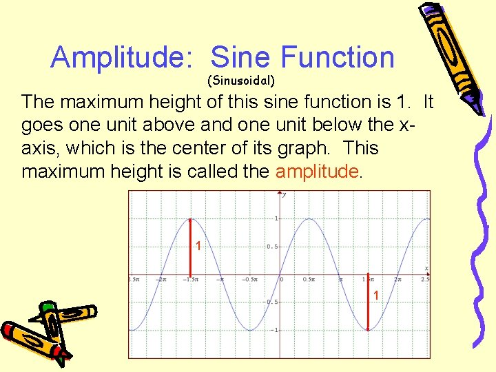 Amplitude: Sine Function (Sinusoidal) The maximum height of this sine function is 1. It