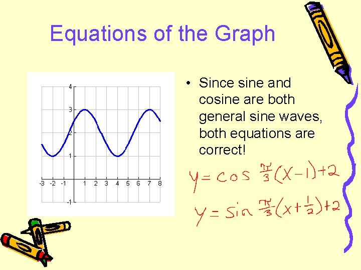 Equations of the Graph • Since sine and cosine are both general sine waves,