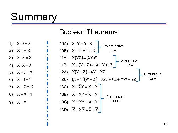 Summary Boolean Theorems Commutative Law Associative Law Distributive Law Consensus Theorem 19