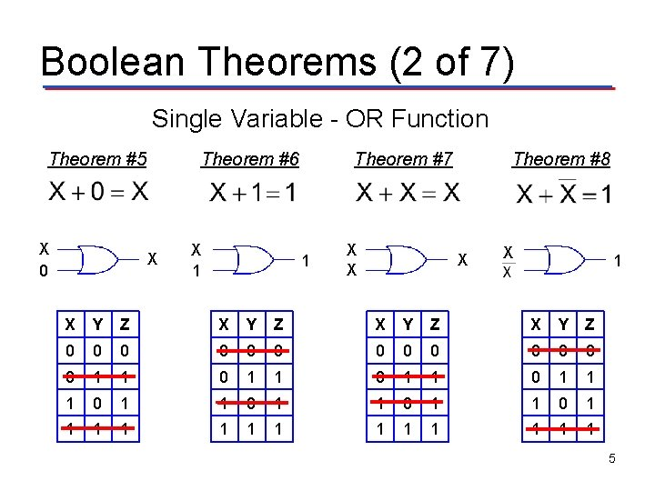 Boolean Theorems (2 of 7) Single Variable - OR Function Theorem #5 X 0