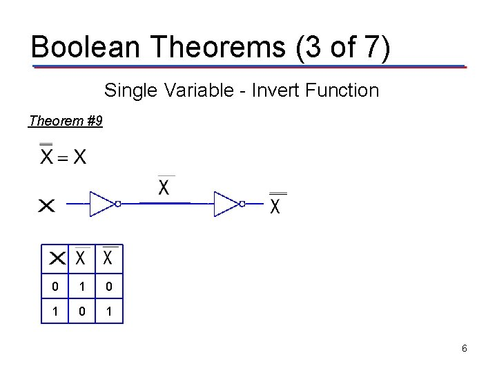 Boolean Theorems (3 of 7) Single Variable - Invert Function Theorem #9 0 1