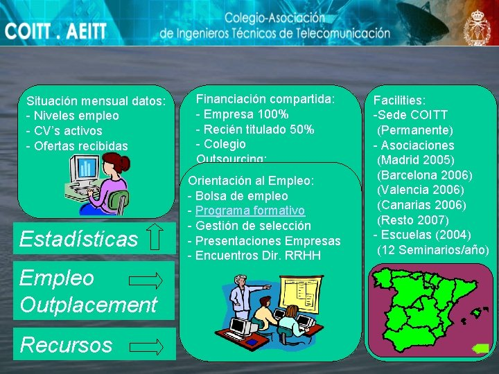 Situación mensual datos: - Niveles empleo - CV's activos - Ofertas recibidas Estadísticas Empleo