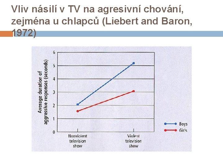 Vliv násilí v TV na agresivní chování, zejména u chlapců (Liebert and Baron, 1972)
