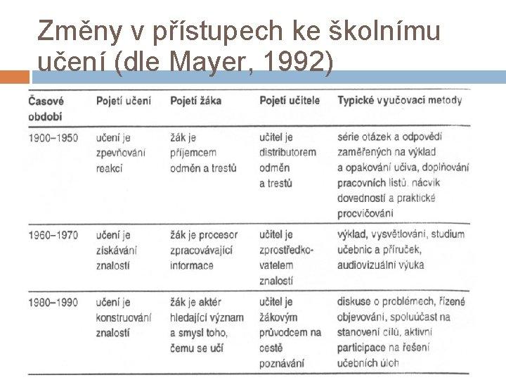 Změny v přístupech ke školnímu učení (dle Mayer, 1992)