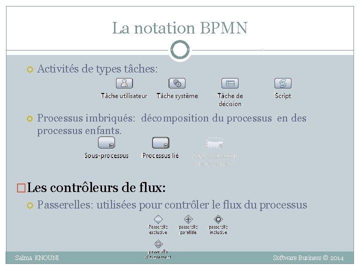 La notation BPMN Activités de types tâches: Processus imbriqués: décomposition du processus en des