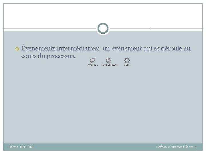 Événements intermédiaires: un événement qui se déroule au cours du processus. Salma KNOUNI