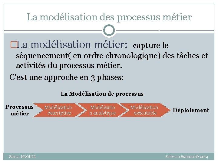La modélisation des processus métier �La modélisation métier: capture le séquencement( en ordre chronologique)