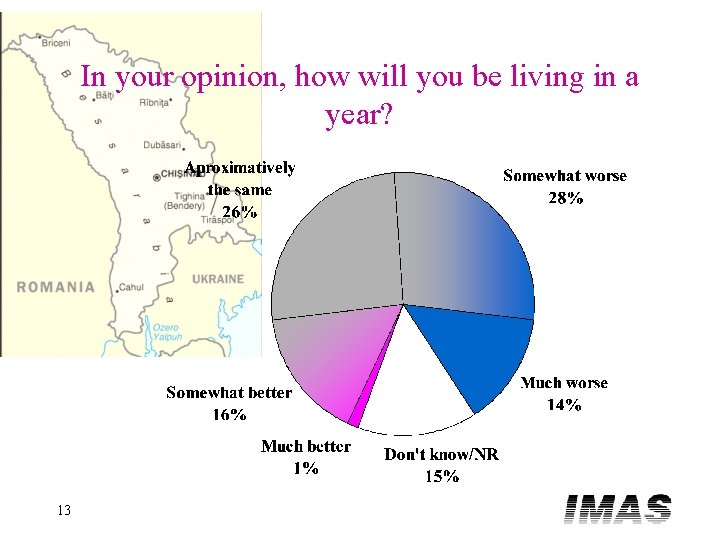 In your opinion, how will you be living in a year? 13