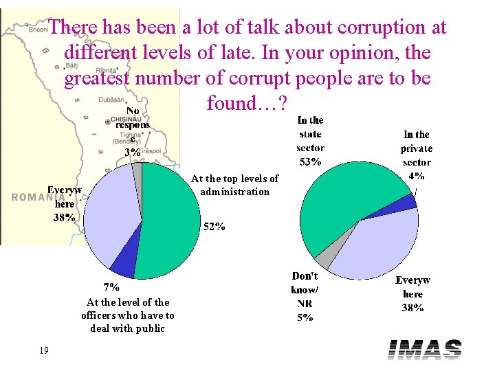 There has been a lot of talk about corruption at different levels of late.