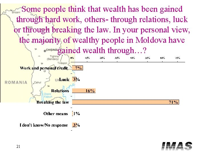 Some people think that wealth has been gained through hard work, others- through relations,
