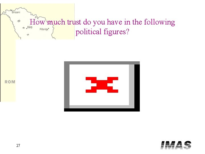How much trust do you have in the following political figures? 27