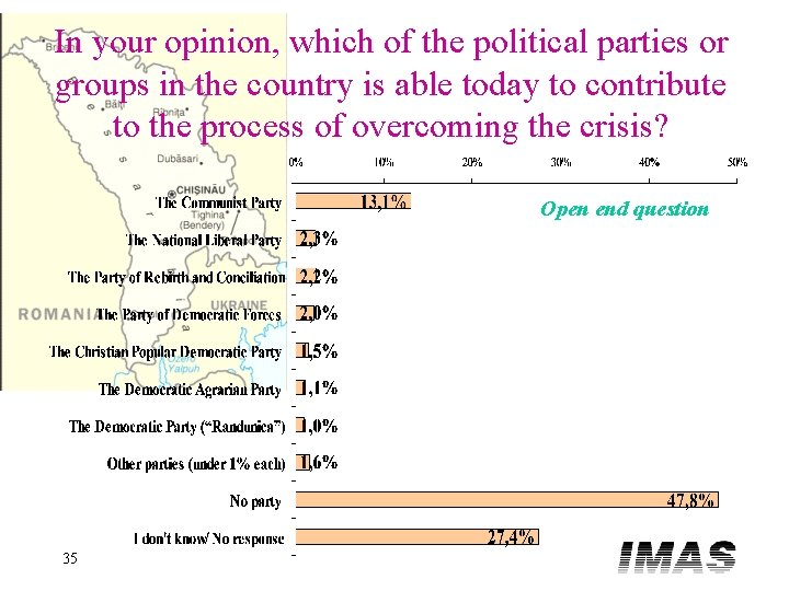 In your opinion, which of the political parties or groups in the country is