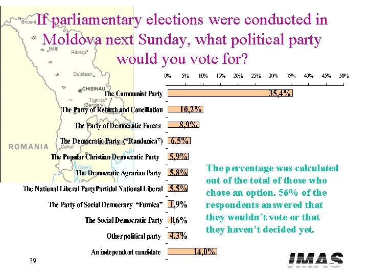 If parliamentary elections were conducted in Moldova next Sunday, what political party would you