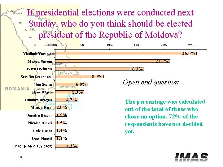 If presidential elections were conducted next Sunday, who do you think should be elected