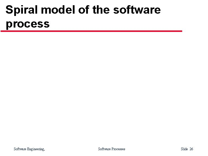 Spiral model of the software process Software Engineering, Software Processes Slide 26