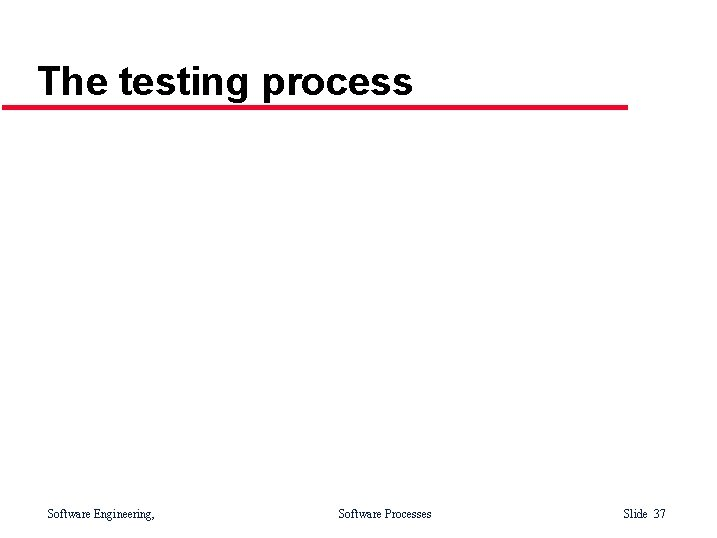The testing process Software Engineering, Software Processes Slide 37