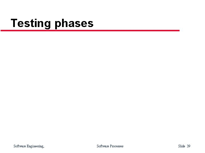 Testing phases Software Engineering, Software Processes Slide 39