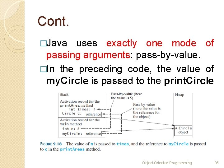 Cont. �Java uses exactly one mode of passing arguments: pass-by-value. �In the preceding code,