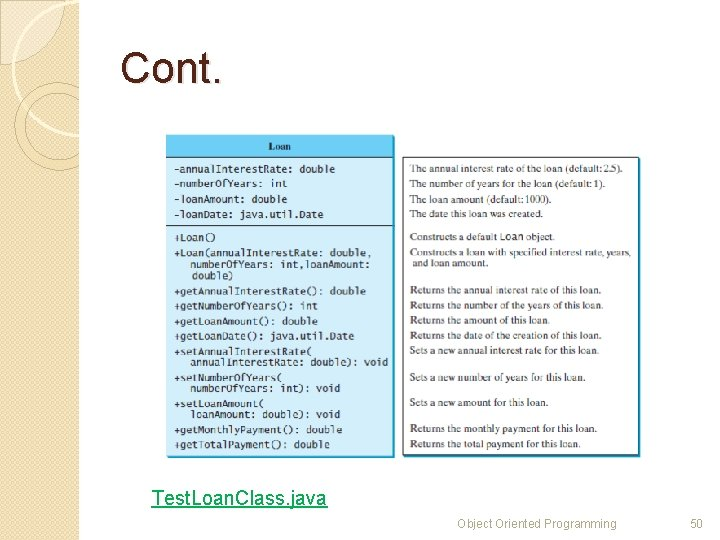Cont. Test. Loan. Class. java Object Oriented Programming 50
