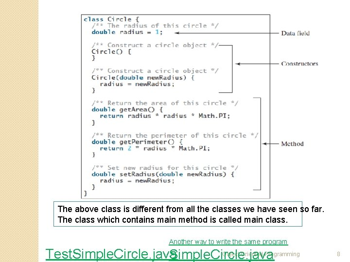 The above class is different from all the classes we have seen so far.