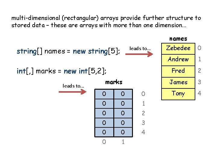 multi-dimensional (rectangular) arrays provide further structure to stored data – these arrays with more