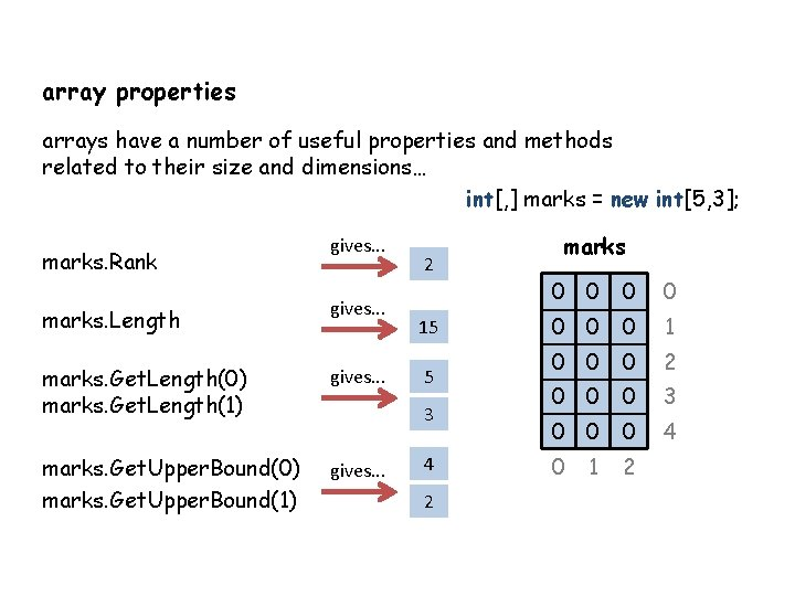 array properties arrays have a number of useful properties and methods related to their