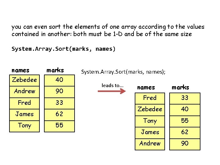 you can even sort the elements of one array according to the values contained