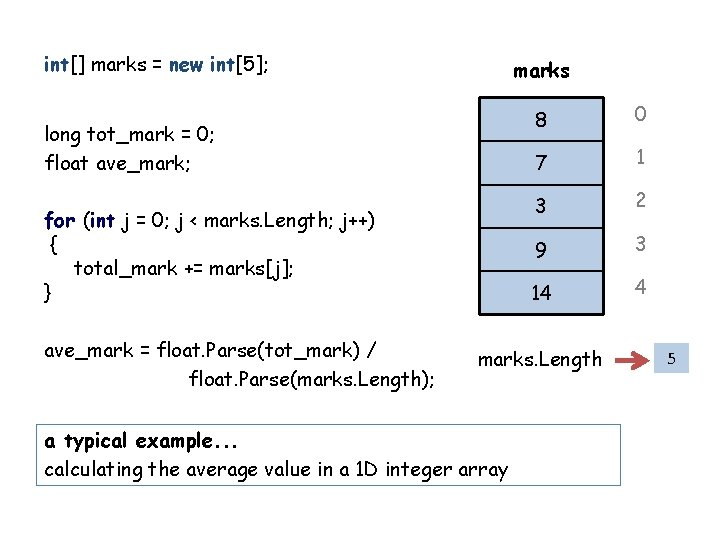 int[] marks = new int[5]; marks long tot_mark = 0; float ave_mark; for (int